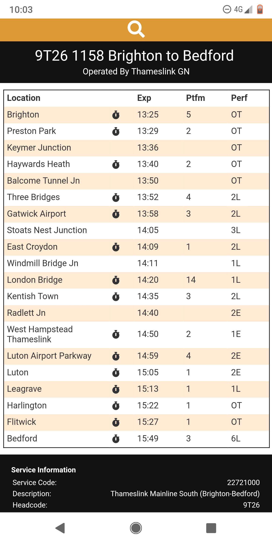 Rail Record Live Train Times